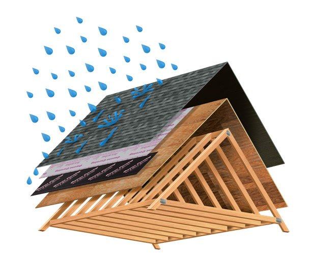 Roofing Company for Commercial & Residential Roofing in GA and SC